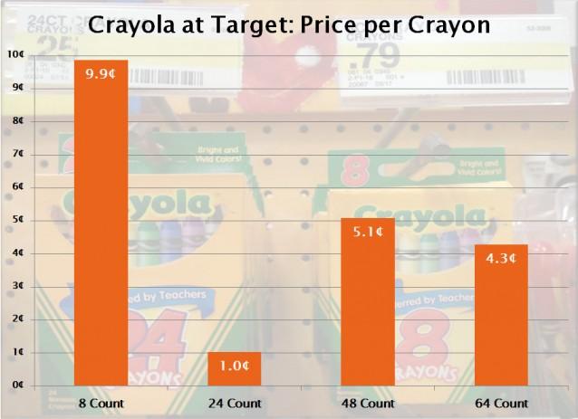 Crayola Crayons at Target
